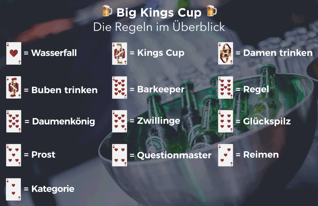 Trinkspiel Kings Cup